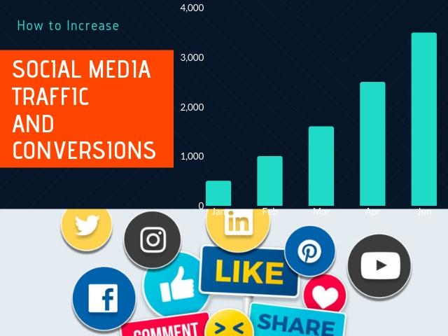 Social Media Traffic Conversions