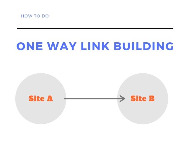 One Way Link Building