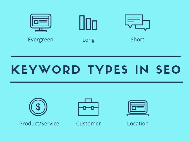 Keyword Types
