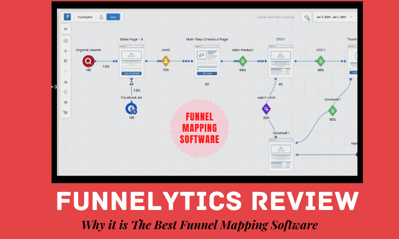 Funnelytics Review